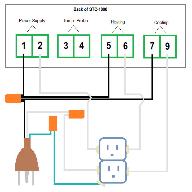 [DIAGRAM_38IU]  How to Build a Temperature Controller | American Homebrewers Association | Oven Controller Wiring Diagram |  | American Homebrewers Association