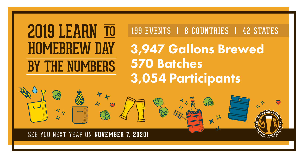 AHA 2019 Learn to Homebrew Day stats